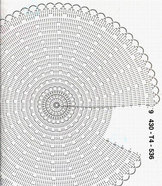 Resultado de imagem para grafico de tapete de barbante redondo ...