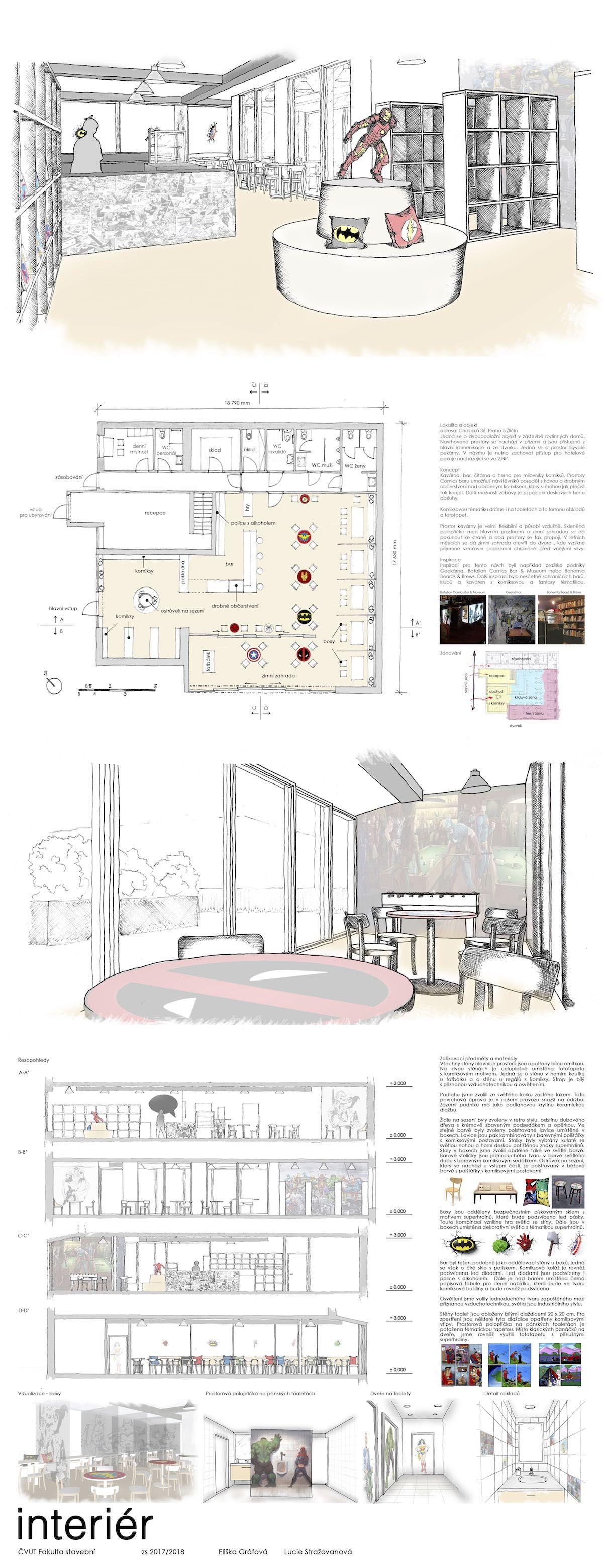 Prace Studentu Architektury A Stavitelstvi Na Fakulte Stavebni Cvut