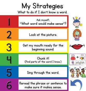 reading skills chart Language arts anchor charts: teachers pay teachers writing skills reading skills capitalization & punctuation story elements character traits.