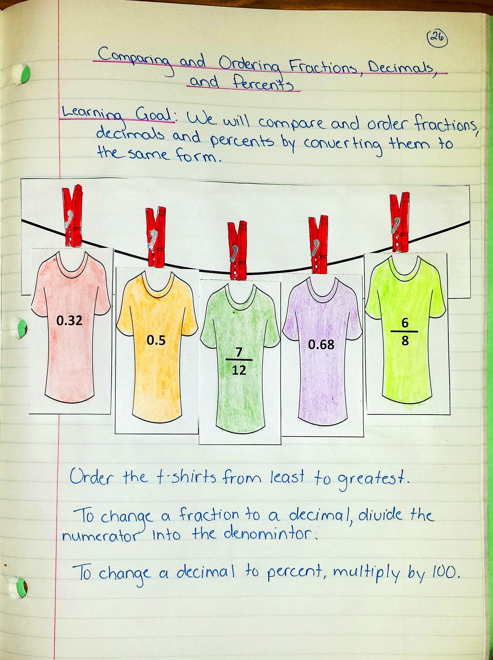 Interactive Math Journal 2 | Brüche, Form und Mathe