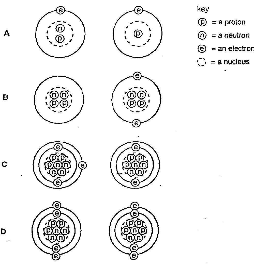 O level chemistry atomic structure igcse paper 1 chemistry note periodic table is provided in paper use the table if necessary when answering questions urtaz Image collections
