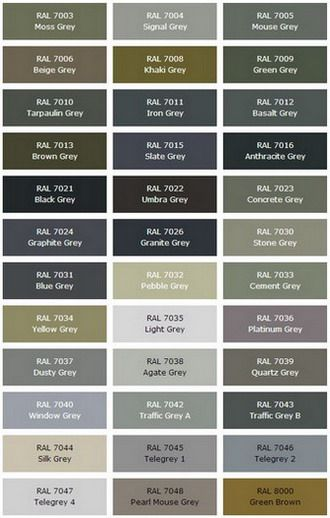 Image Result For Ral Chart Grey  Exterior House