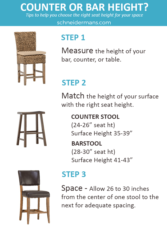 How To Choose The Right Bar Stool Height Bar Stools Stool