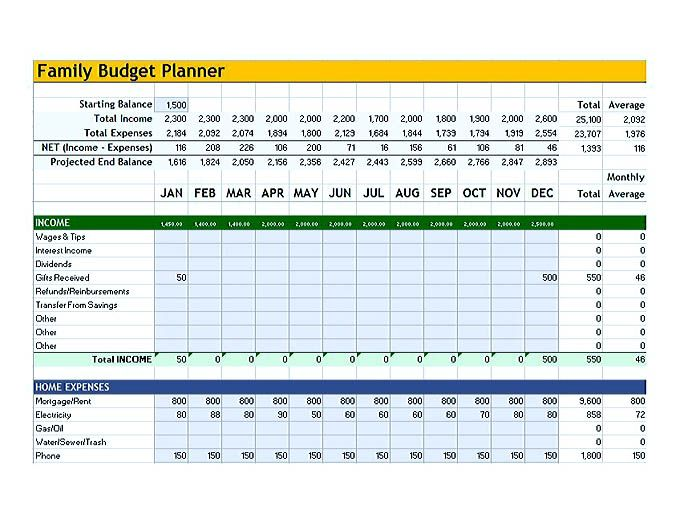 Budget Template For Small Business  Cool Budget Template Google