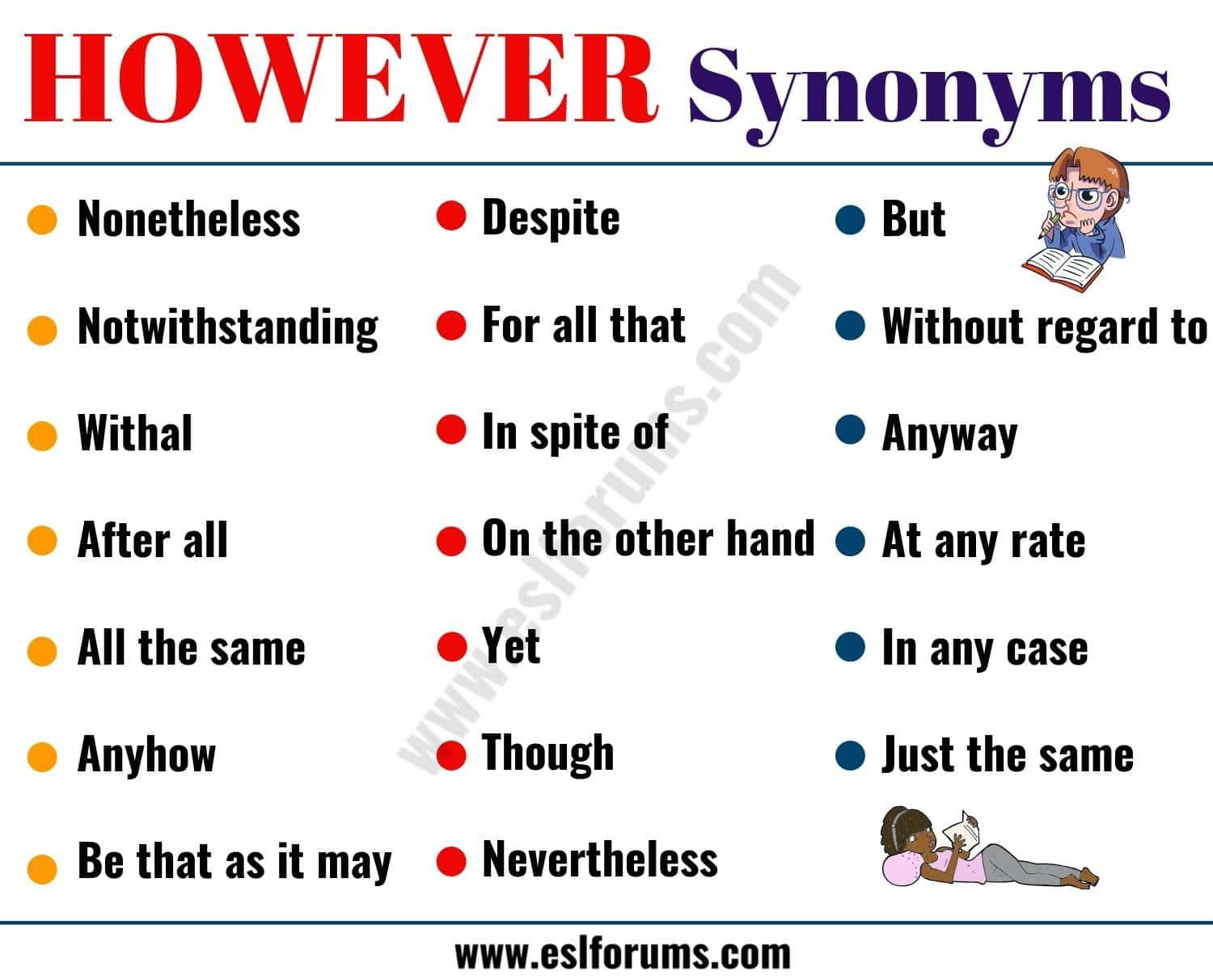 However Synonym In