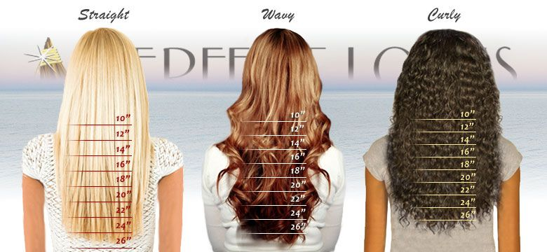 a chart showing why I love 16 to 17 inch hair!!! I think