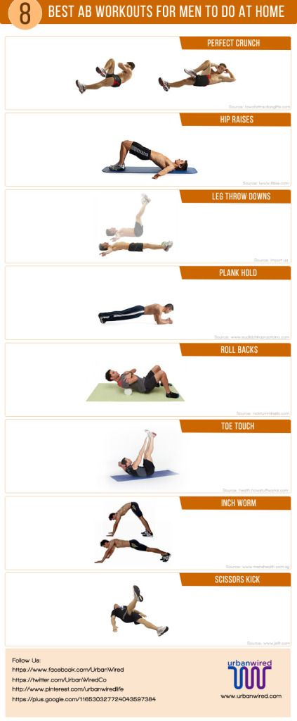 8 Best Ab Workouts For Men To Do At Home Abs Fitness Exercise Diy Routine Working Out Workout 6 Pack