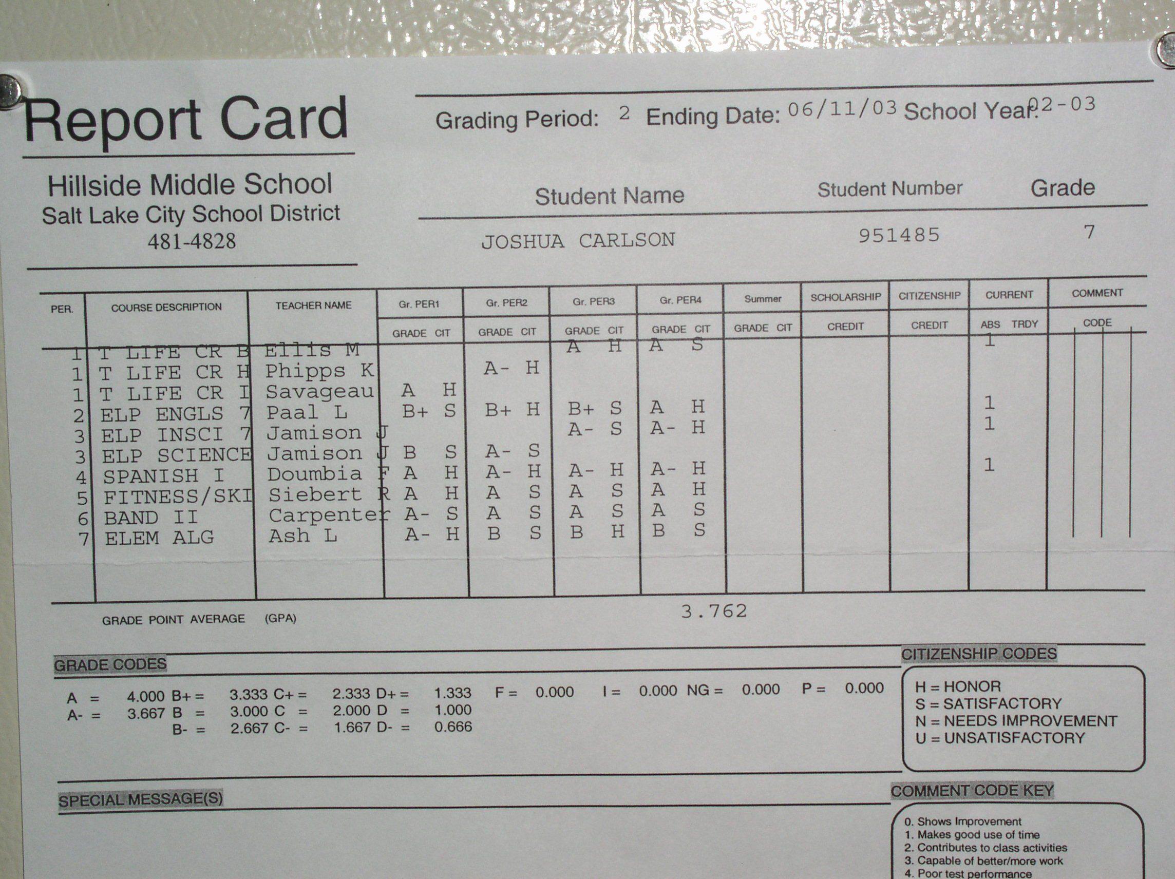 First Grade Report Card Template Best Of Report Card Driverlayer