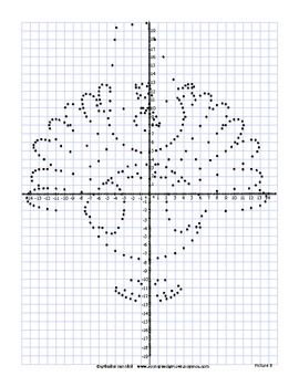 Thanksgiving Activities - Coordinate Graphing Pictures ...