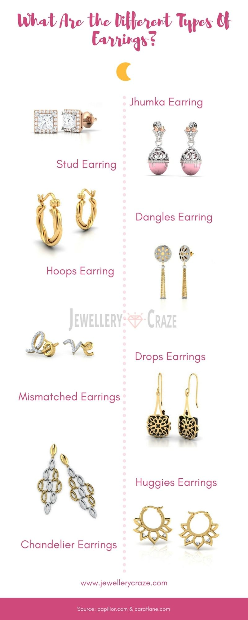 Diffe Types Of Earrings Designs Drops Stud Hoops More