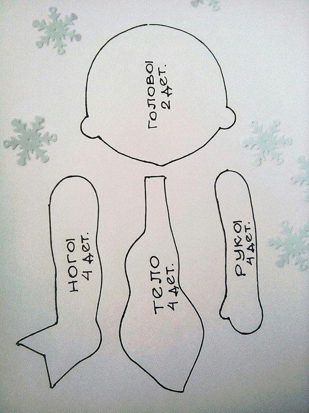 Lyubov Maslova   Costura Navidad   Pinterest   Textiles, Patrones y ...