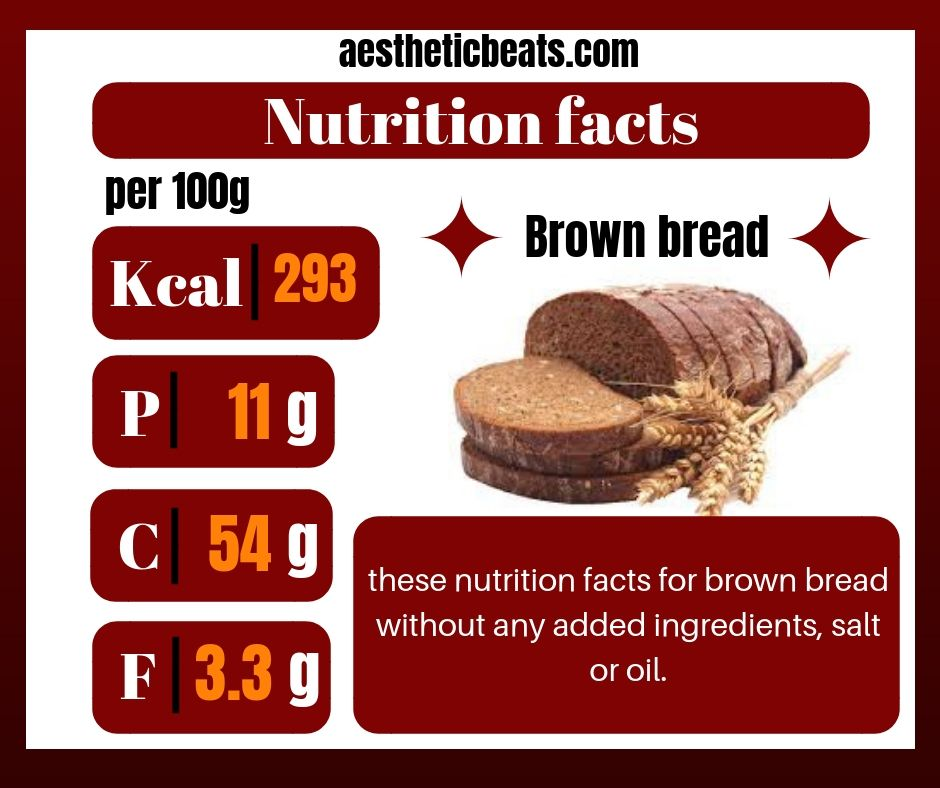 This Is An Infographic Of Brown Bread Nutrition Facts Without Any Added Ingredients Salt Or Oil View More Infog Bread Nutrition Nutrition Facts Brown Bread