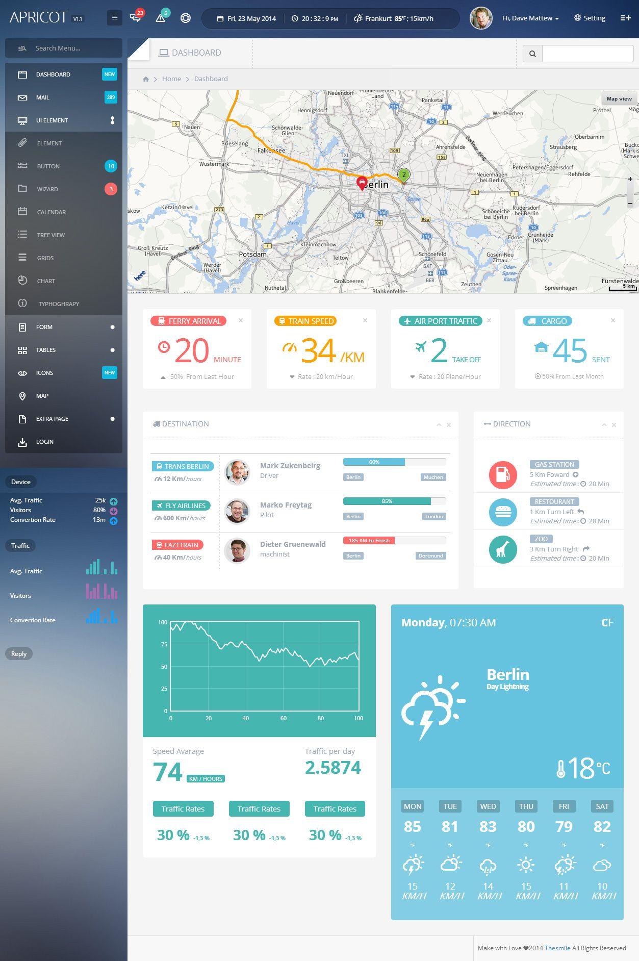Apricot - Premium Responsive Bootstrap 3 Admin Dashboard Template ...