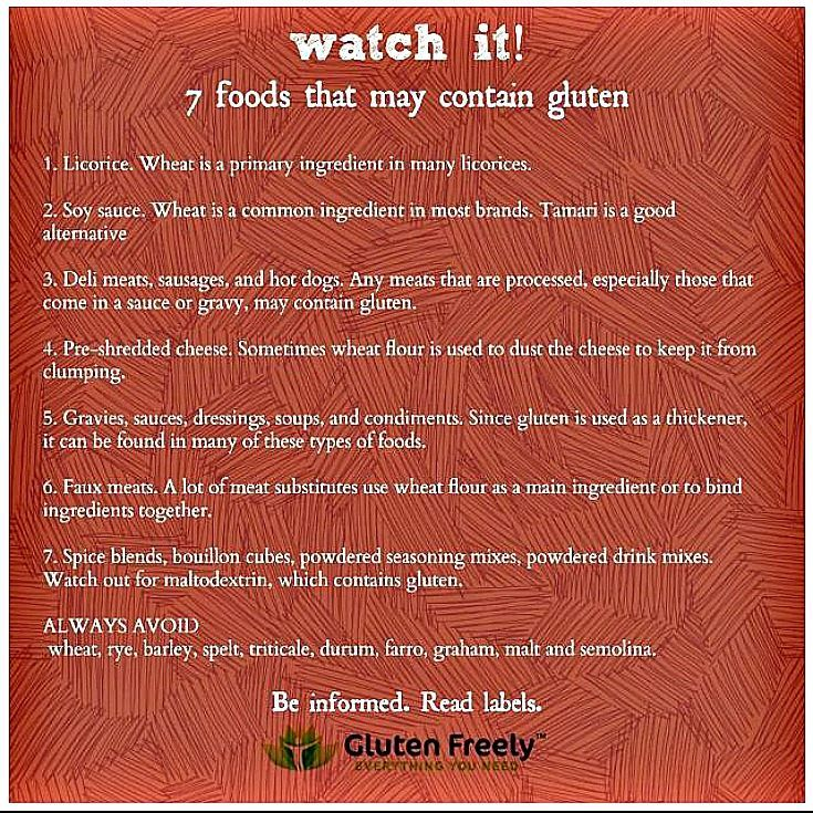 buckwheat for wheat free diet?