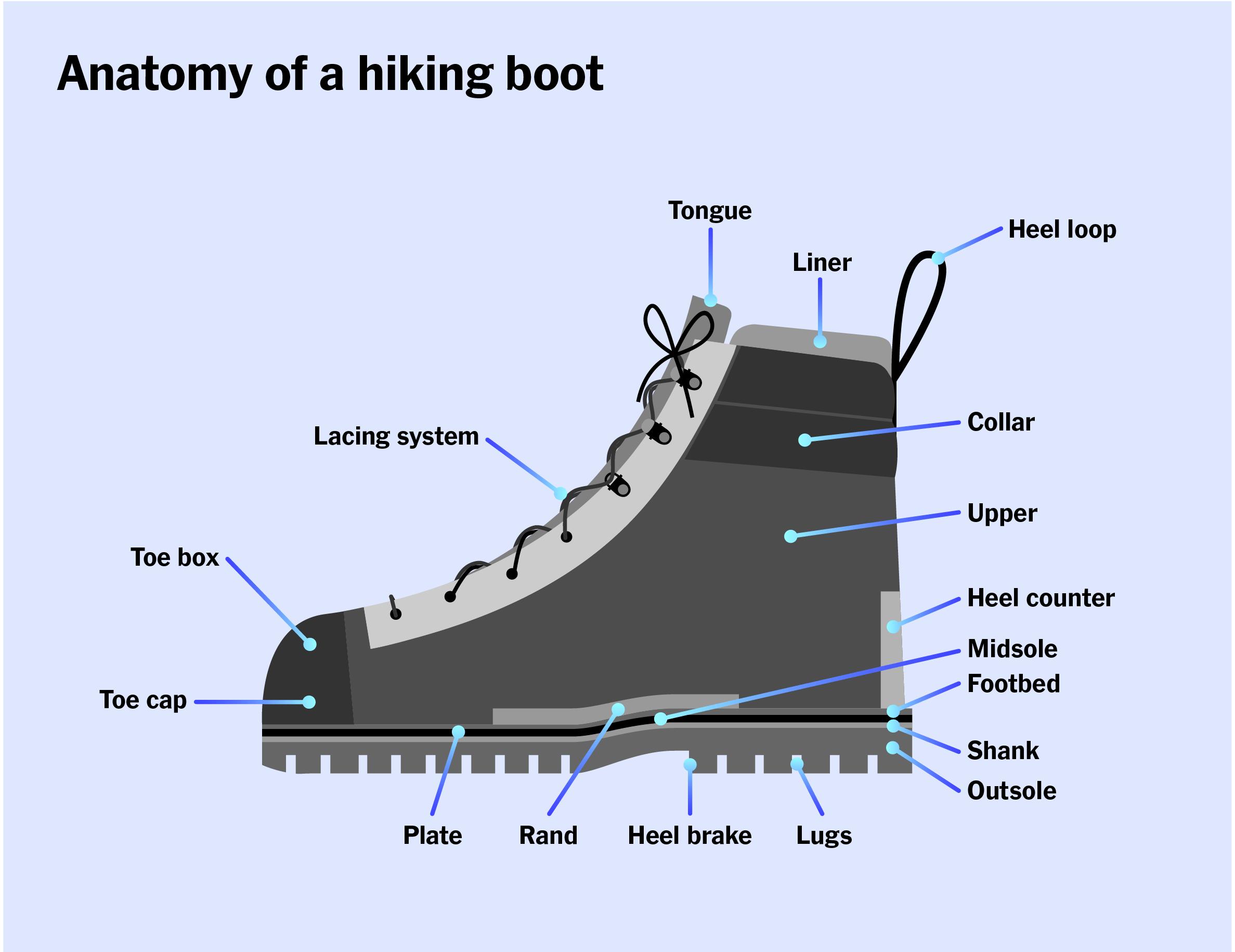 4022da10f The Best Hiking Boots   Best Outdoor Gear   Best hiking boots ...