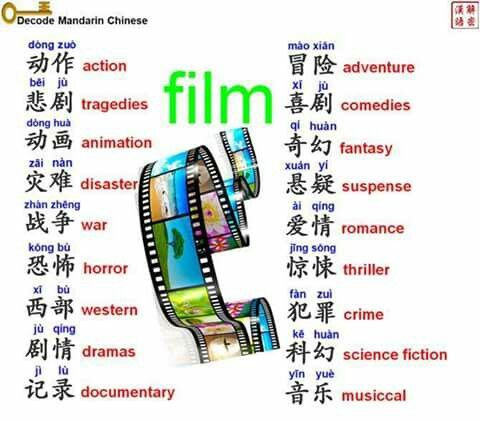 Film types