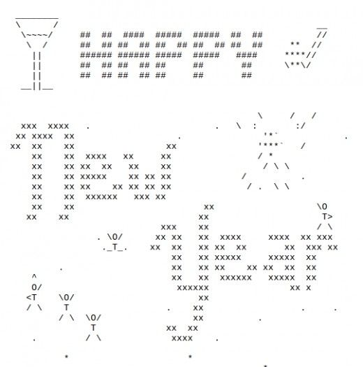 Happy New Year ASCII Text Art | ascii art | Ascii art, Art