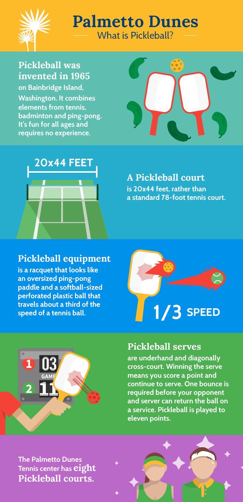 Pickleball Forum Pickleball Pickleball Court Pickleball Paddles