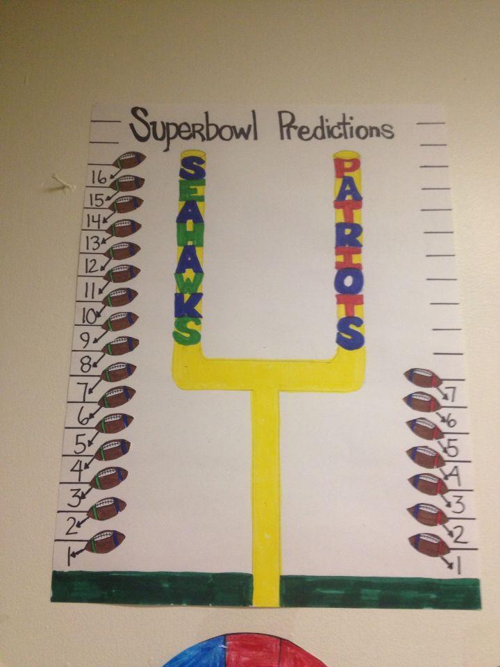 Super Bowl Predictions Super Bowl Door Decorations And