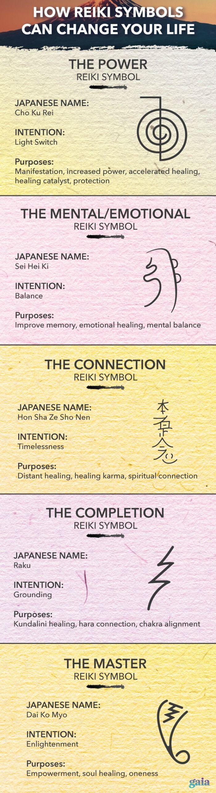 How reiki symbols can change your life reiki symbols symbols and how reiki symbols can change your life the five reiki symbols you should know if buycottarizona Choice Image