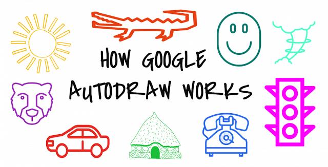 Google's AutoDraw How it works It works, Machine