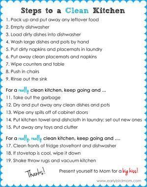 Printable Kitchen Cleaning Checklist for Kids   hobbies   Pinterest ...