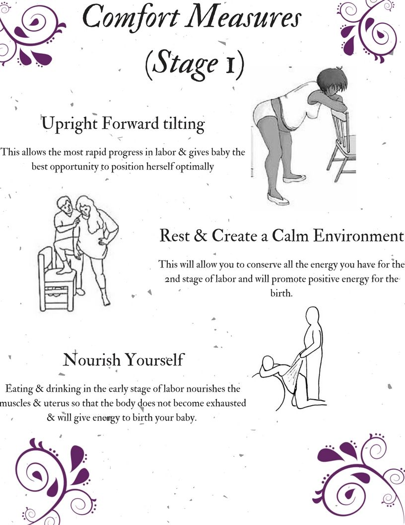 Pin by Danielle Chambers on Midwife's Assistant Field
