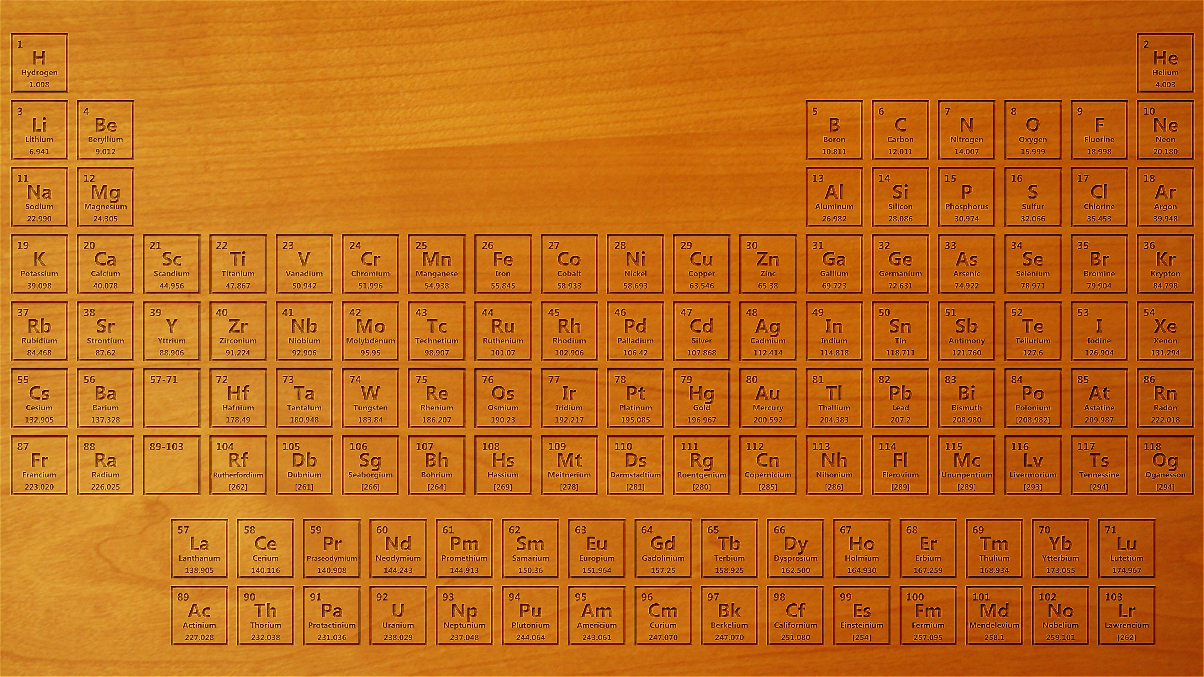 this wooden periodic table wallpaper looks as if the table is carved into a plank of - Periodic Table Wallpaper
