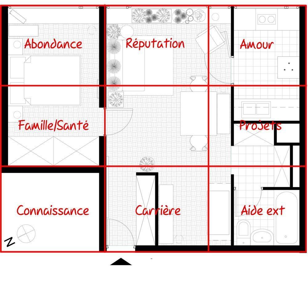 Plan De Maison Selon Le Feng Shui Feng Shui Conseils Feng Shui