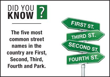 Did You Know The Five Most Common Street Names In The Country