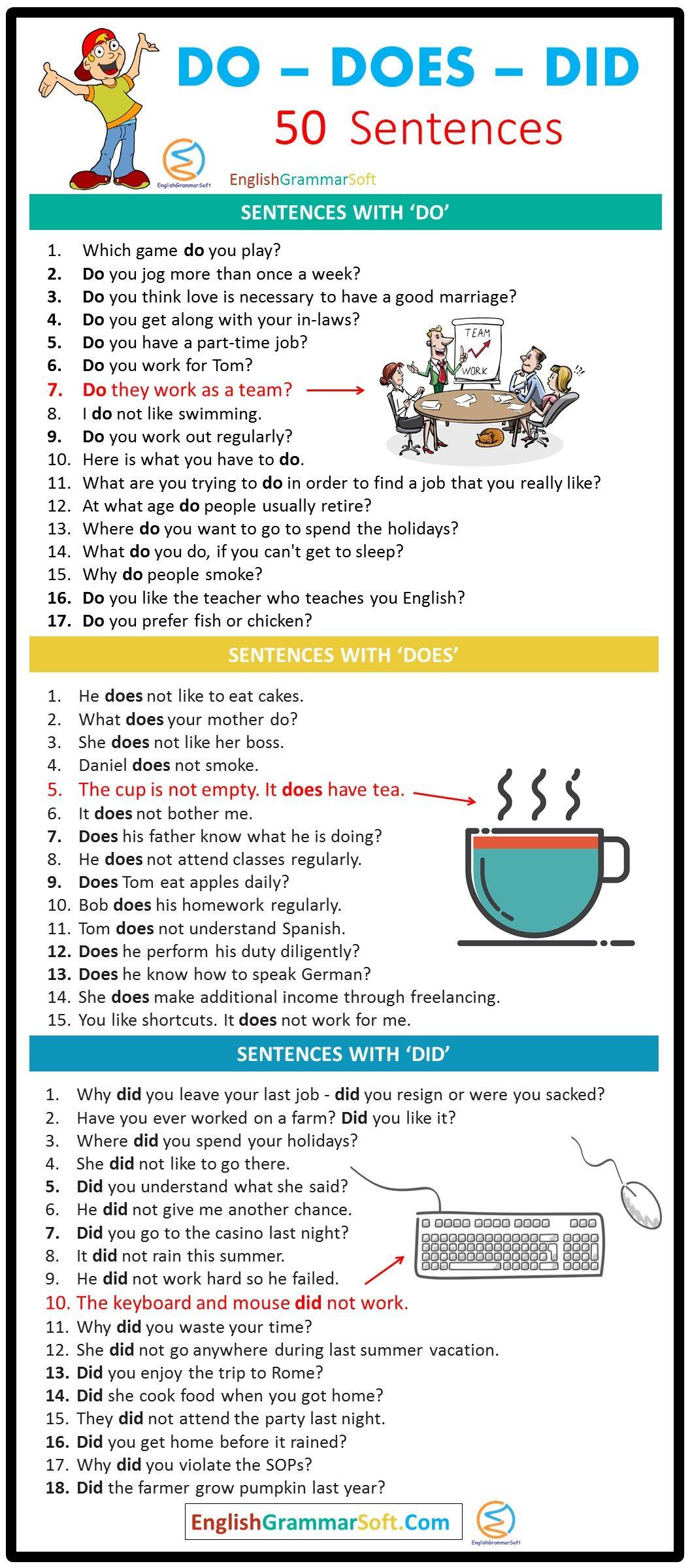 Do Does Did Sentences 50 Examples English Learning Spoken English Grammar English Language Teaching [ 2400 x 1056 Pixel ]