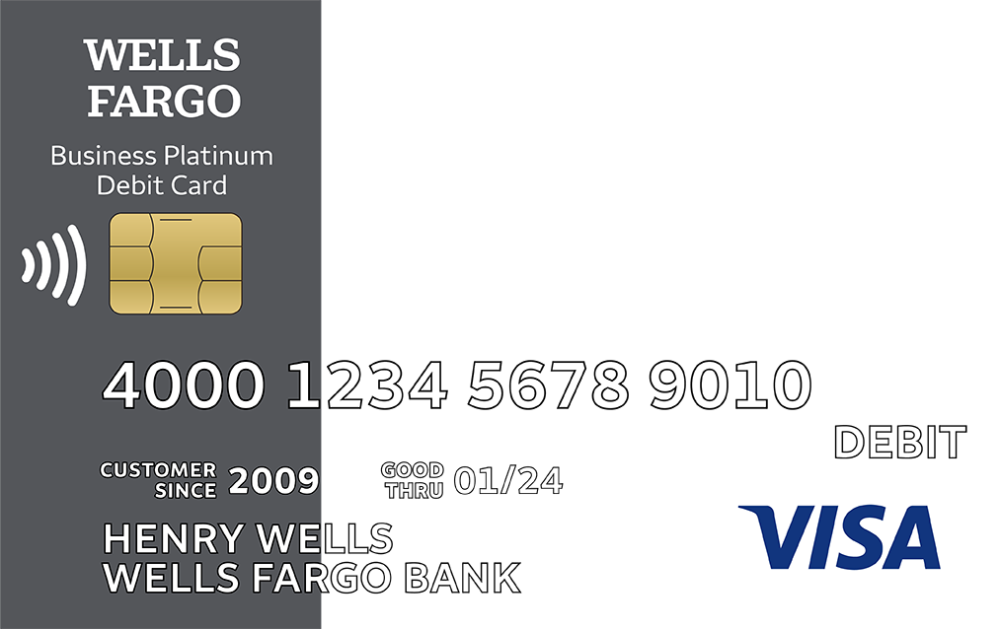 Wells Fargo Card Design Studio Edit image page in 2020