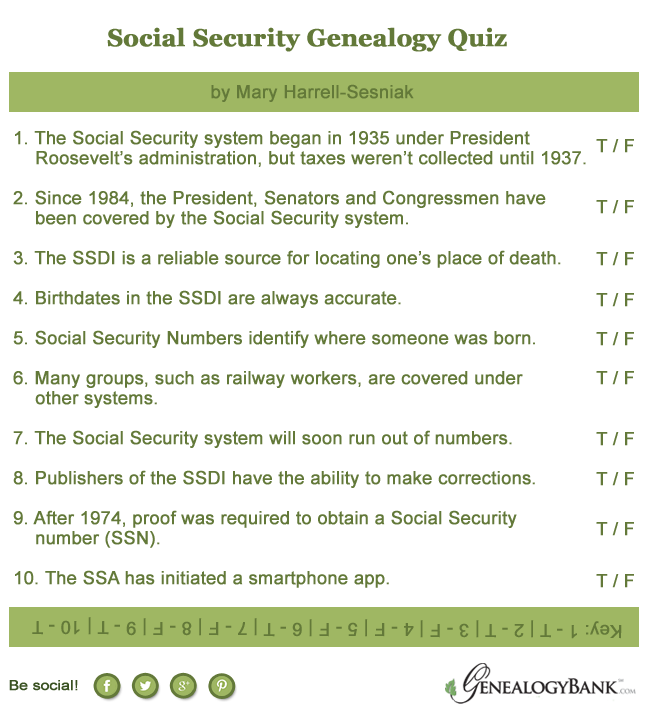 14 Genealogy Games Quizzes Ideas Family History Genealogy Games Genealogy