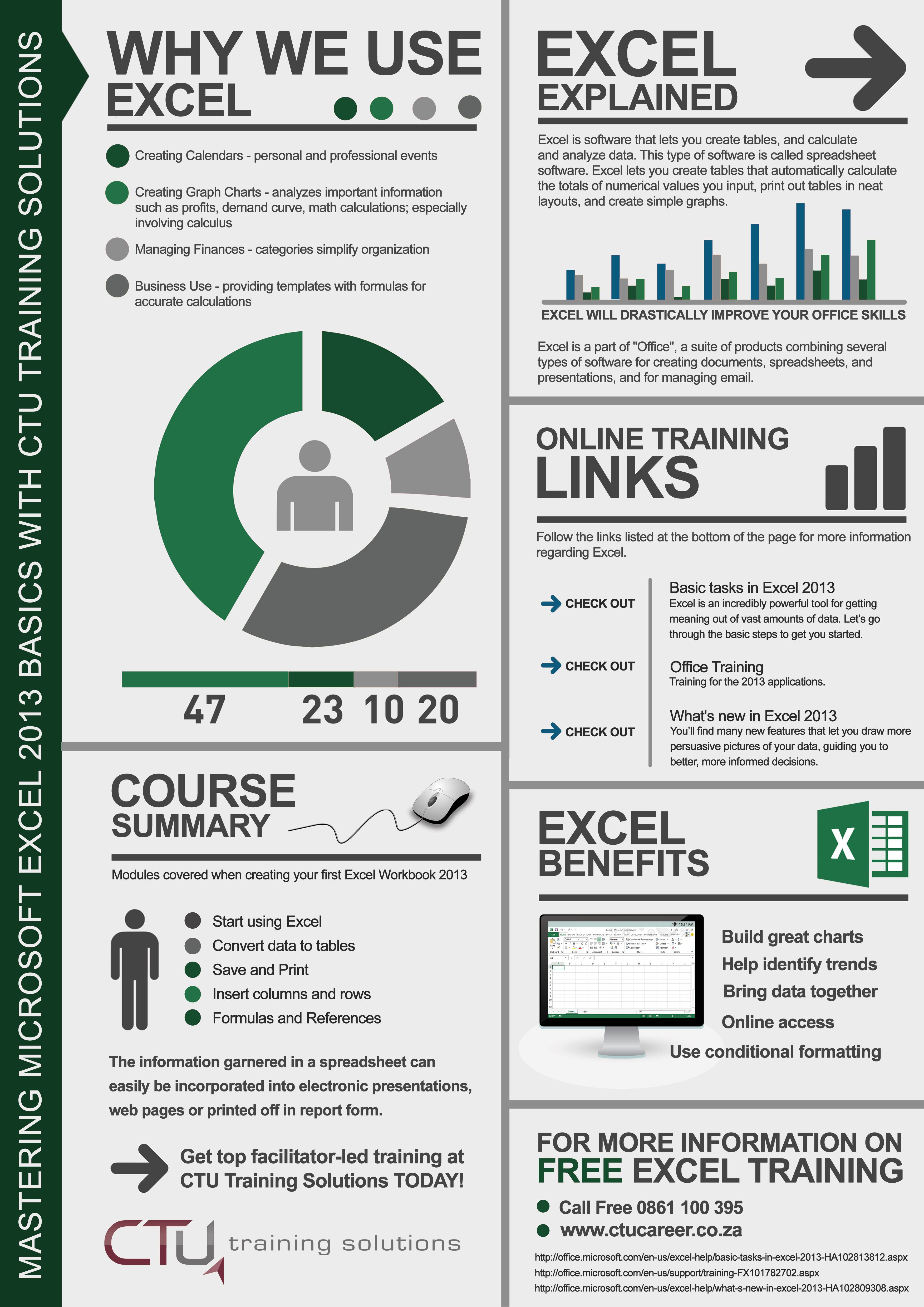 ms excel infographic   ctutraining co za