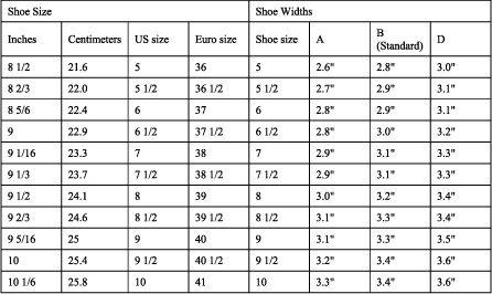 a4ae1351 Handy Foot Chart For Women's Shoe Sizes | Crochet | Pinterest with Foot  Width Chart24411
