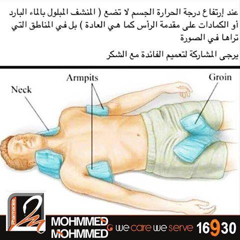 الطريقة الصحيحة لوضع الكمادات Education De Bebe Anatomie Medicale Conseil Sante