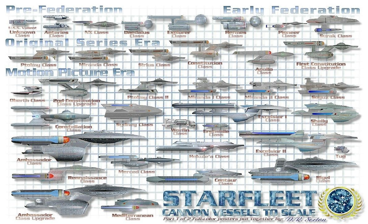 star trek ship schematics |     - star trek blueprints: darren r  sexton's  star trek schematics
