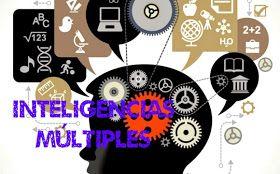 AYUDA PARA MAESTROS: 15 guías didácticas para trabajar las inteligencias múltiples en el aula