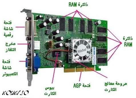 كرت الشاشة هي قطعة في الحاسوب تولد وتخرج الصور وتعرضها على الشاشة يتم وضع كرت الشاشة غالبا في منافذ التو Electronic Components Logic Board Electronic Products