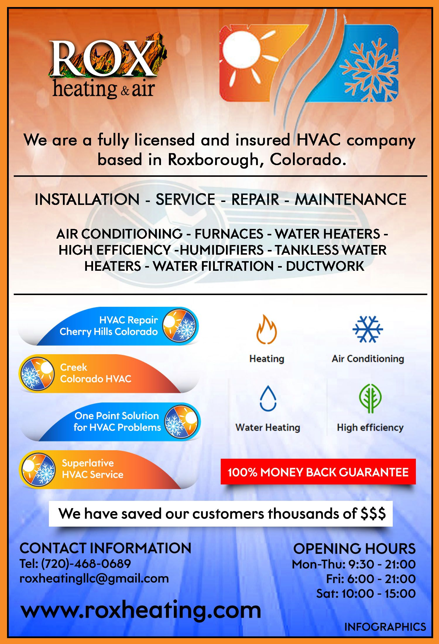 Protect Your Hvac System From Every Type Of Problem In Future As
