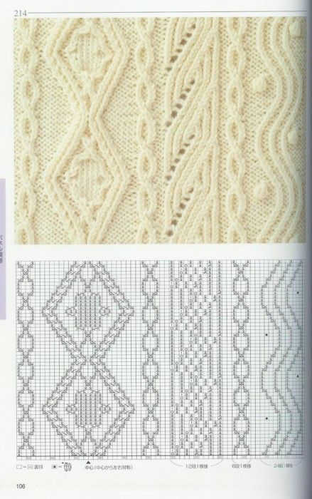 Lace/Cable Chart to Try | Knitting | Pinterest | Tejido, Patrones y ...