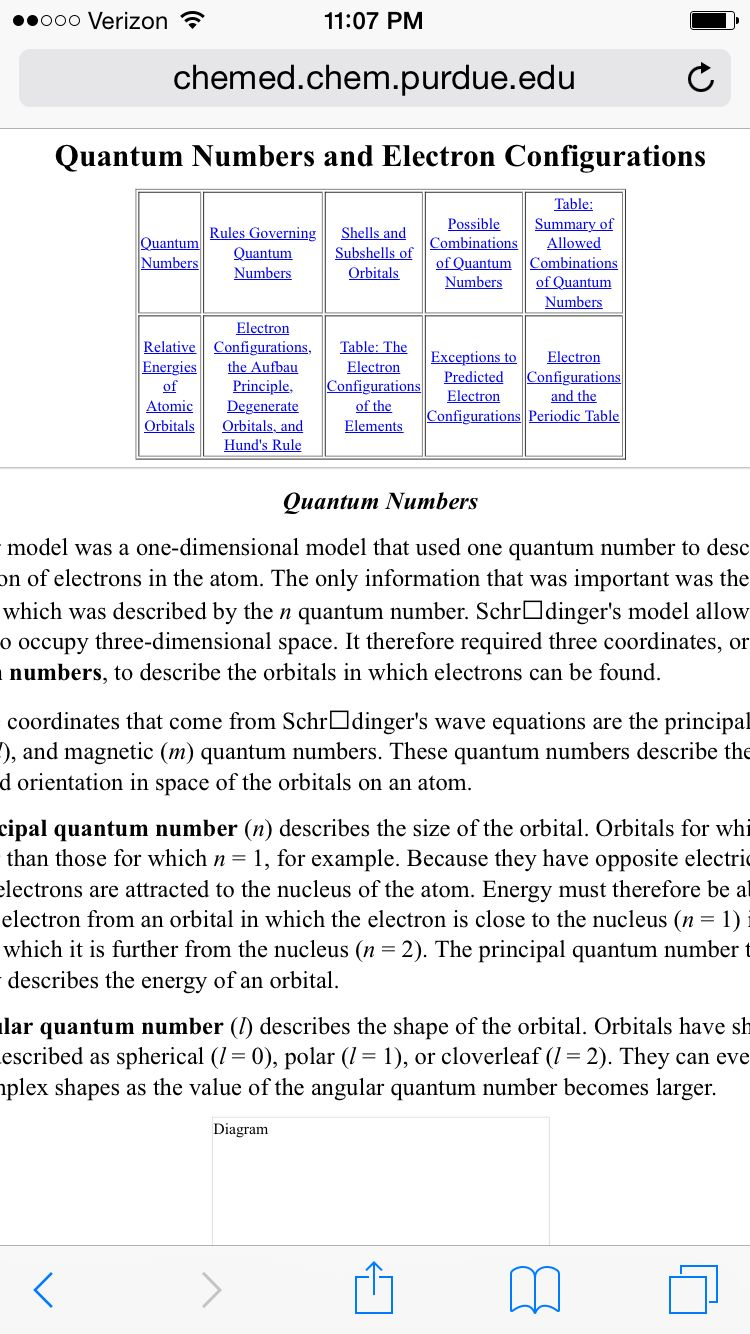 Quantum s Electron configuration, Quantum, Electrons