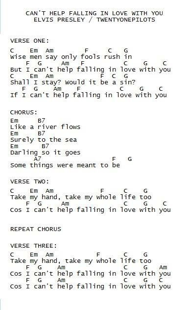 Cant Help Falling In Love Elvis Presley Ukulele Song Sheets In