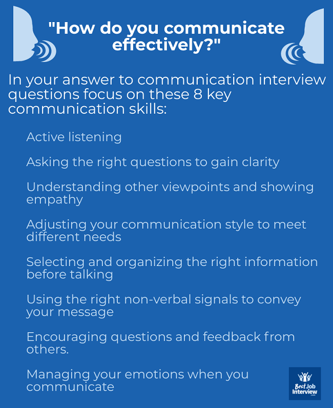 Communication Skills Interview Questions Job Interview Tips Interview Skills Job Interview Preparation