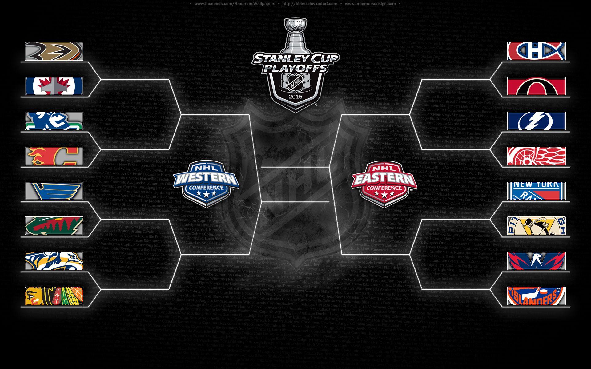2015 Nhl Playoff Bracket Nhl Playoffs Nhl Playoffs