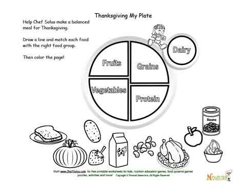 Holidays 11 Kids My Plate And Thanksgiving Food Matching And Coloring Page Group Meals My Plate Thanksgiving Recipes