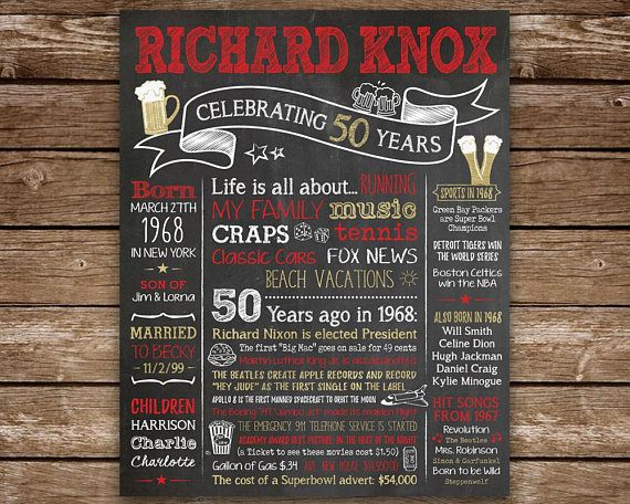 born in 1968 poster 50th birthday sign 1968 printable