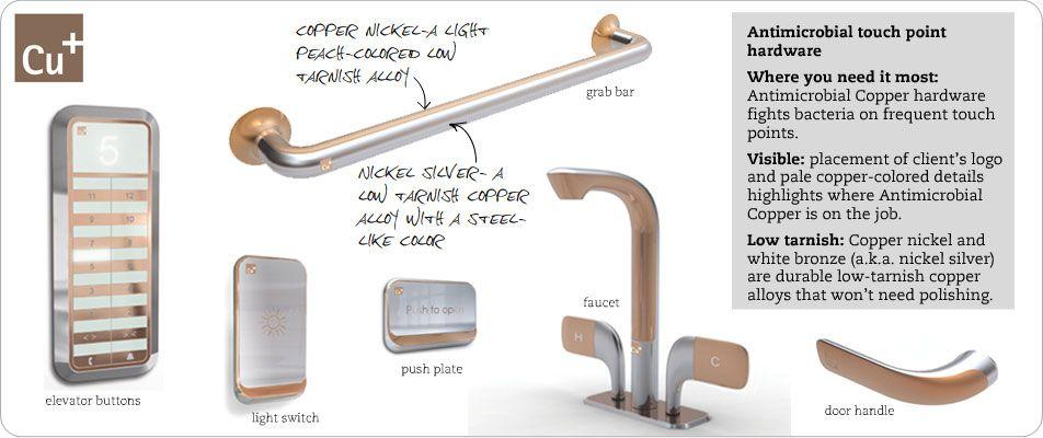 Pensa What We Ve Done Copper Hardware Design Copper Highlights