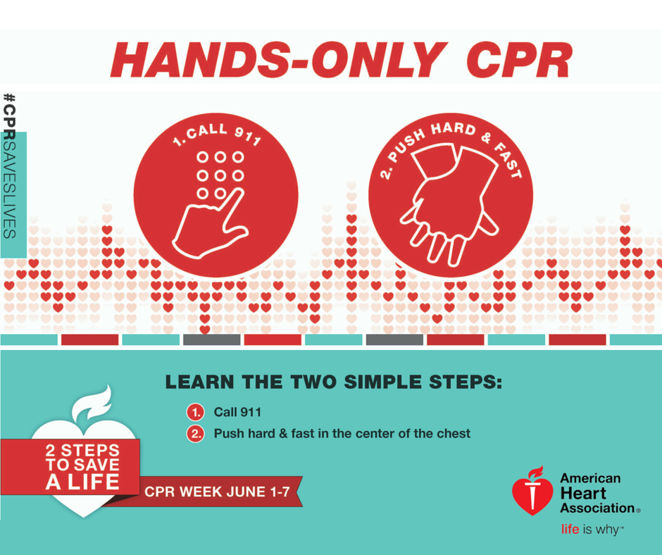 Cpr Week Heart Facts Saving Lives Learning