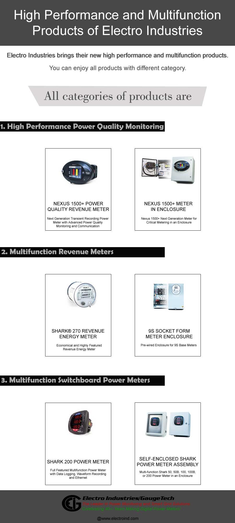 High Performance And Multifunction Products Of Electro Industries Electro Industries Brings Their New High Performance And Multifunctio Power Metering Revenue